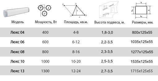 России выдавать пион 400 1300 вт цена день сдачи